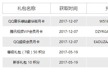 QQ浏览器积分兑换超级会员腾讯视频VIP豪华绿钻实物活动地址