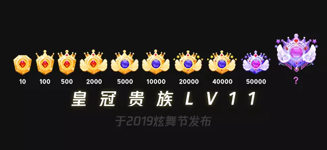 QQ炫舞重要发布2019炫舞节出紫钻Lv9、皇冠Lv11、全新魔法套