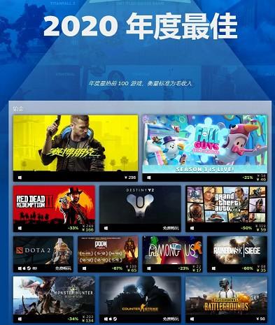 2020年十大最佳steam游戏榜单公布,看看有你喜欢的吗?